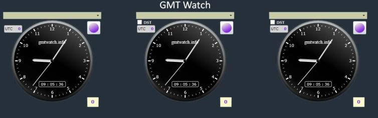 gmtwatch.info